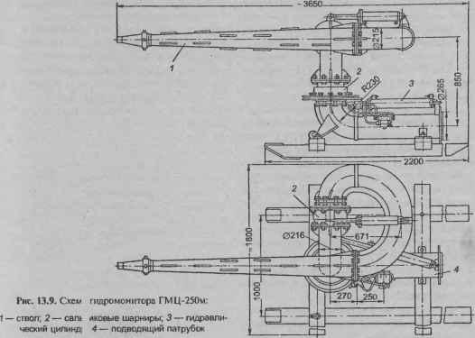 Схема гидромонитора ГМЦ-250м