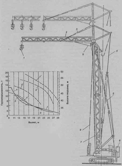 Гусеничный кран СКГ-401