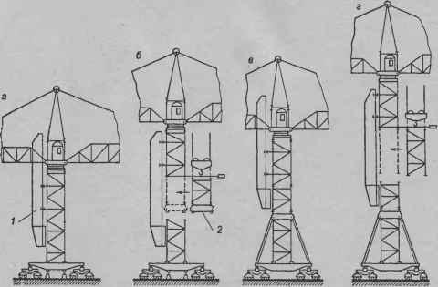Схема монтажа башенного крана